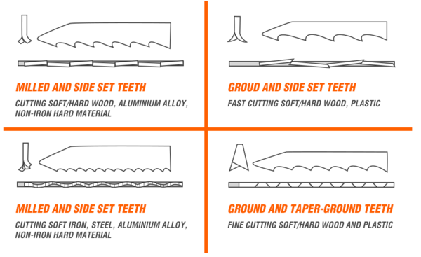 different types of teeth construction on a jigsaw blade